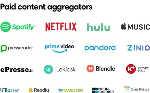 Paid content aggregators