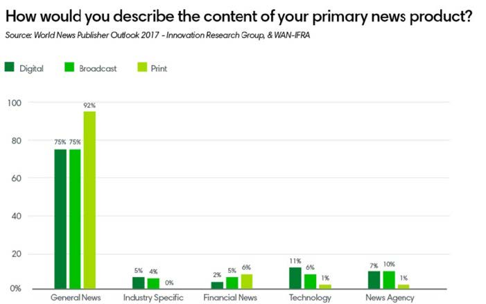 How would you describe the content of your primary news product
